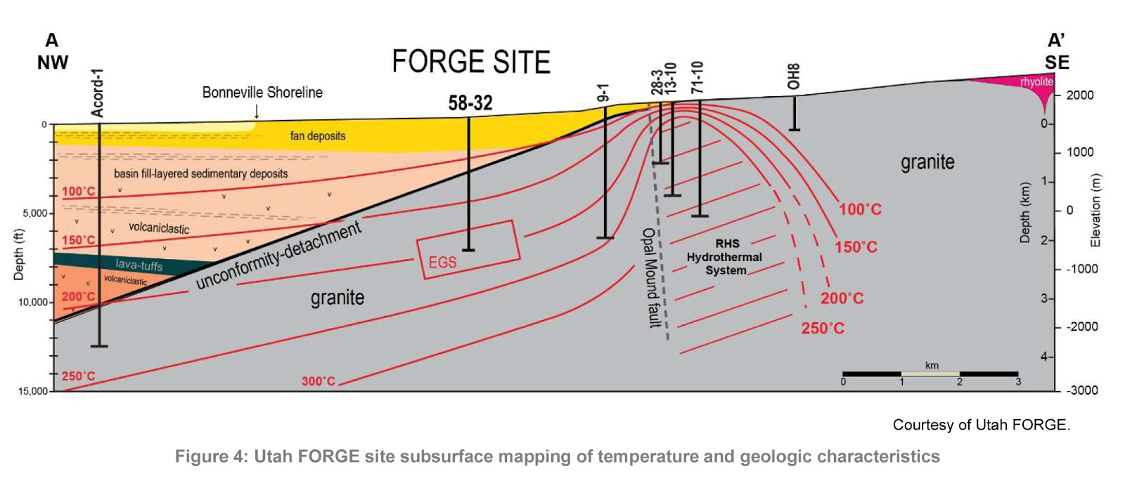 USA: Frontier Observatory for Research in Geothermal Energy (FORGE ...