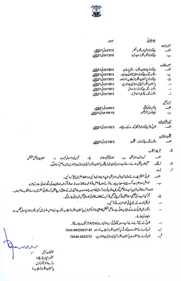 Punjab Rangers Pakistan Latest Jobs 2021 Apply Now