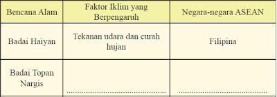 kunci jawaban ips kelas 8 halaman 59 aktivitas kelompok kegiatan 4