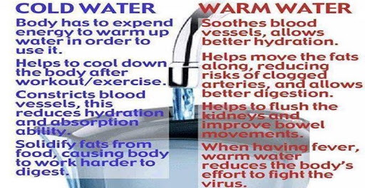 Warm Water Vs. Cold Water: One Of Them Is Damaging To Your Health