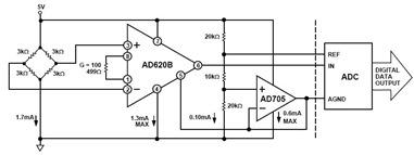 Pressure Transducer Bridge Monitor Circuit Diagram using AD620
