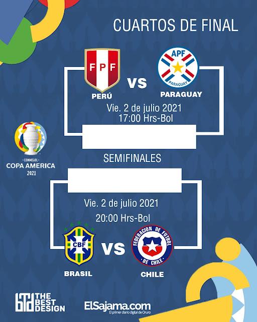 Cuartos de final de la Copa America