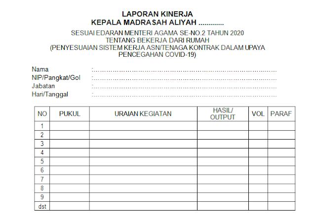 Format laporan Kinerja Kepala Madrasah