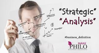 ملخص حلقة التحليل الإستراتيجي
