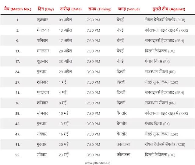 मुंबई इंडियंस टीम के मैचों का शेड्यूल 2021 - Mumbai Indians Match Schedule 2021