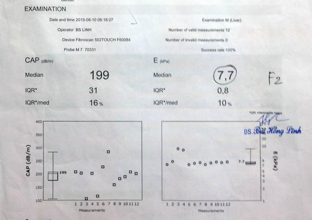 Vietnamese Medic Ultrasound Case 334 Multiple Hepatic Tumors Dr Phan Thanh H I Medic Medical