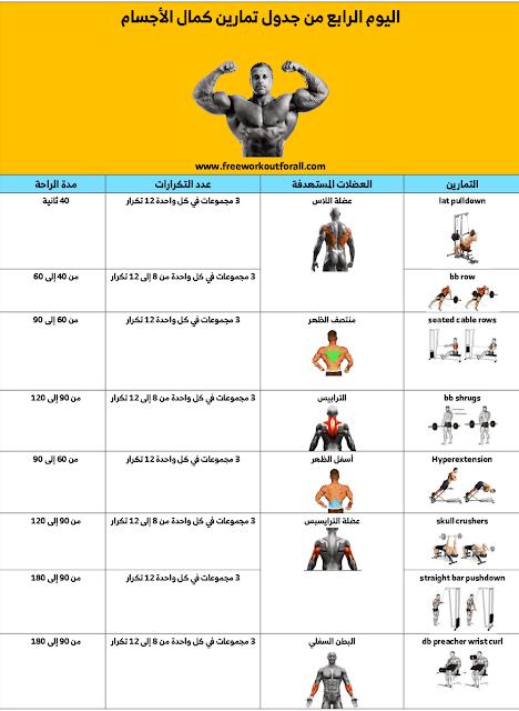 جدول تمارين كمال الاجسام