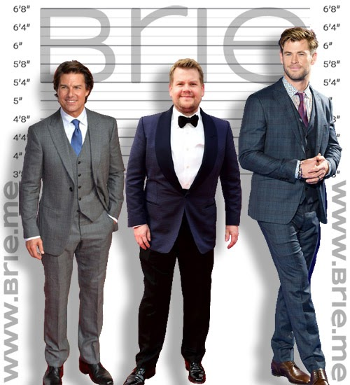 James Corden height comparison with Tom Cruise and Chris Hemsworth