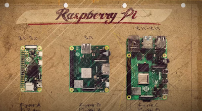 All You Need To Know Raspberry Pi