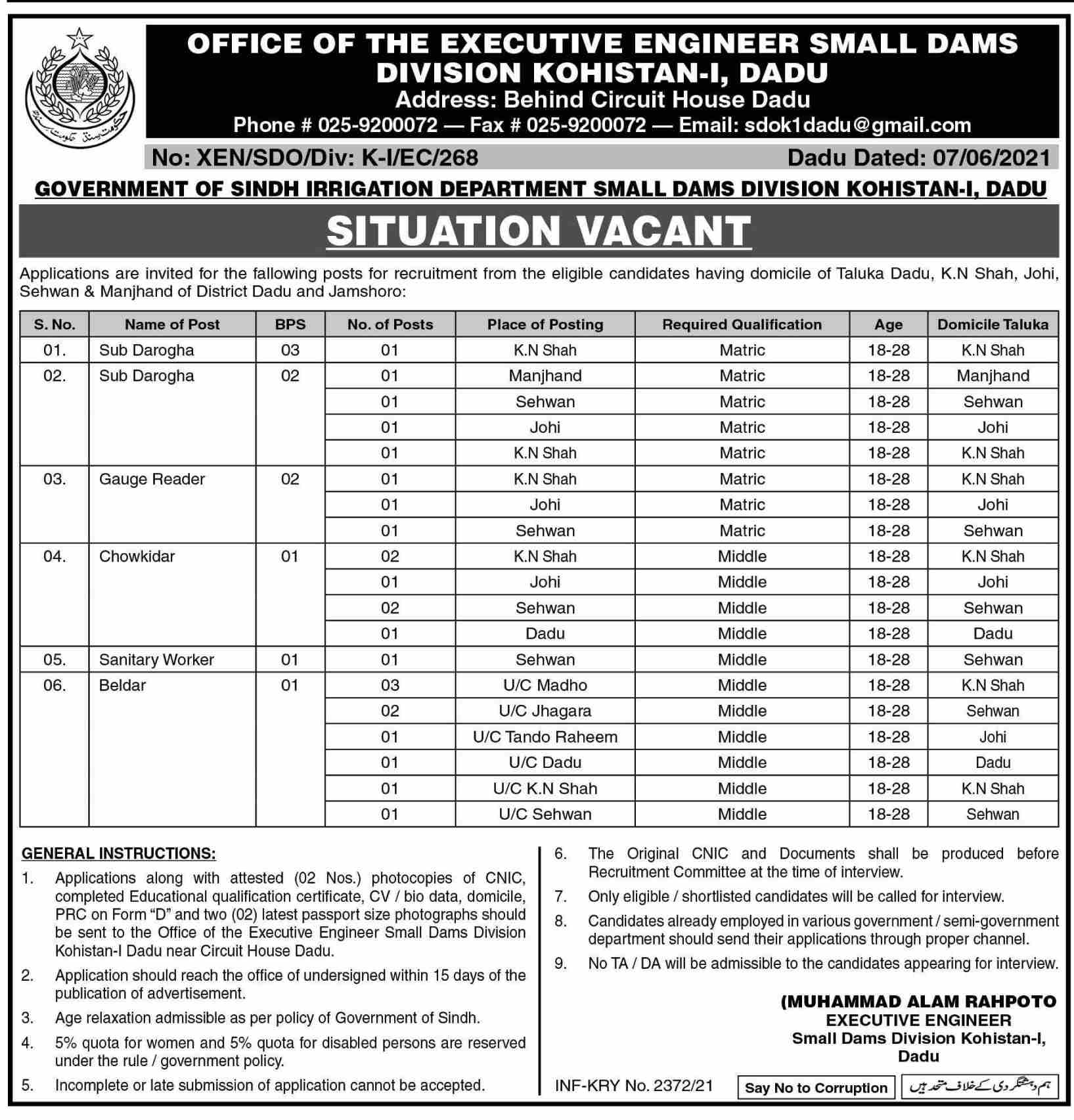 Executive Engineer Office Small Dams Division Dadu Jobs 2021 in Pakistan