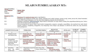 Silabus Akidah Akhlak MTs Kurikulum 2013