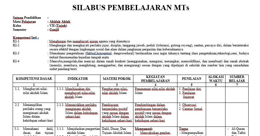 Silabus Akidah Akhlak MTs Kurikulum 2013 - Harian Madrasah