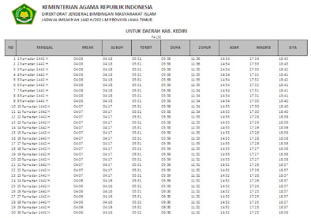 Jadwal Imsakiyah Ramadhan 1442 H Kabupaten Kediri, Provinsi Jawa Timur
