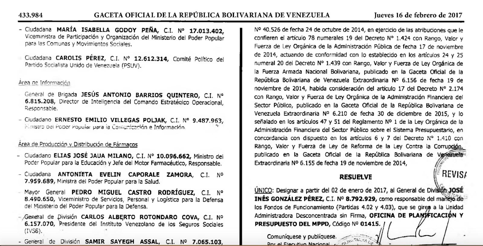 Venezuela Política : marzo 2018