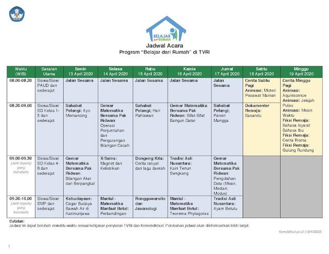 Perubahan Jadwal Belajar Dirumah TVRI
