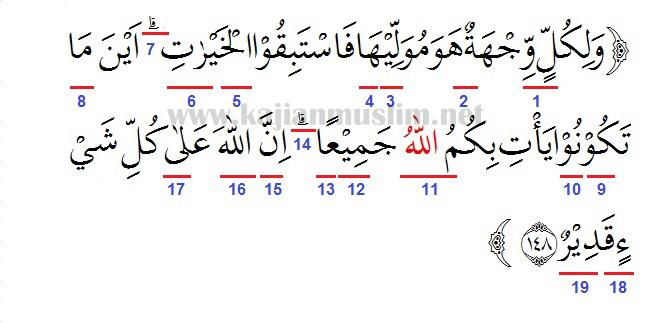 Hukum Tajwid Surat Al-Baqarah Ayat 148 Pembahasan Lengkap