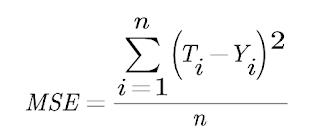 L2 error, Quadratic error