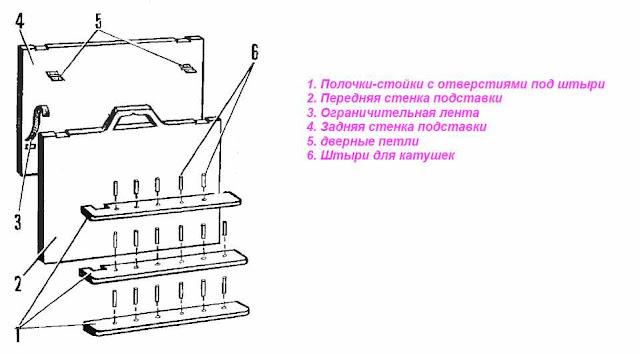 самодельная подставка для катушек с нитками