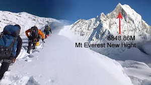 Mt. Everest (Sagarmatha) grows by nearly a meter to new height