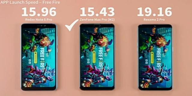 Asus Klaim Zenfone Max Pro M2 Lebih Unggul dari Realme 2 Pro dan Xiaomi Redmi Note 6 Pro