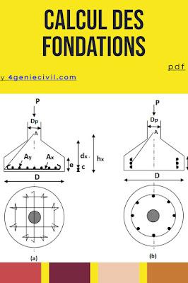 Calcul des semelles de fondations : Cours et applications