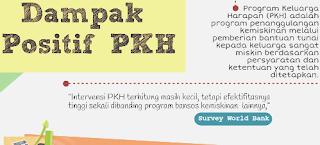 PKH : Mengurangi Kemiskinan dan Ketimpangan menuju Indonesia Sejahtera