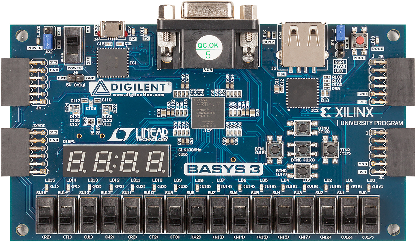 C64 on an FPGA: Introduction