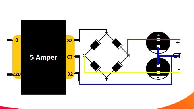 Belajar Merakit Amplifier Kupas Tuntas Seputar Power Supply Unit Psu Dan Skema Lengkap Cs Daily