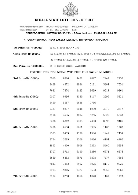 LIVE Kerala Lottery Result 23-02-2021 Sthree Sakthi SS-249 Results Today sthree-sakthi-ss-249-lottery-result-23-02-2021 Sthree Sakthi Lottery Result,