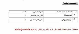 وظائف في جامعة تلعفر في الموقع البديل في جامعة الكوفة
