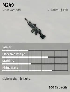 افضل السلاح في ببجي
