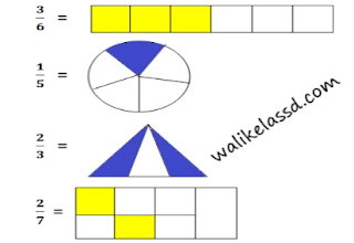 Kunci Jawaban Matematika Kelas 4 Halaman 8 Kurikulum 2013