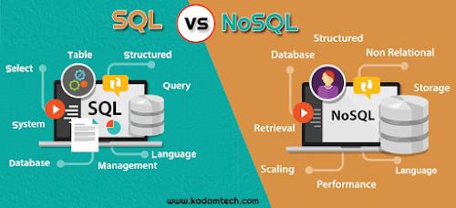 nosql vs sql,when to use nosql vs sql,which is better sql or nosql,nosql database,nosqlbooster,sql join,sql constraints,sql developer,sql vs mysql