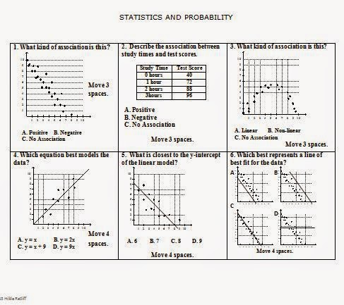 the best of teacher entrepreneurs math game math board game 8th grade statistics and. Black Bedroom Furniture Sets. Home Design Ideas
