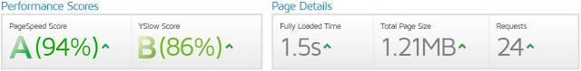 Shezan AMP Responsive Landing Page Business Blogger Template Theme
