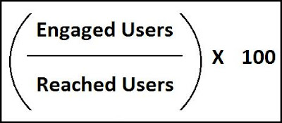 Facebook-Reached-Users