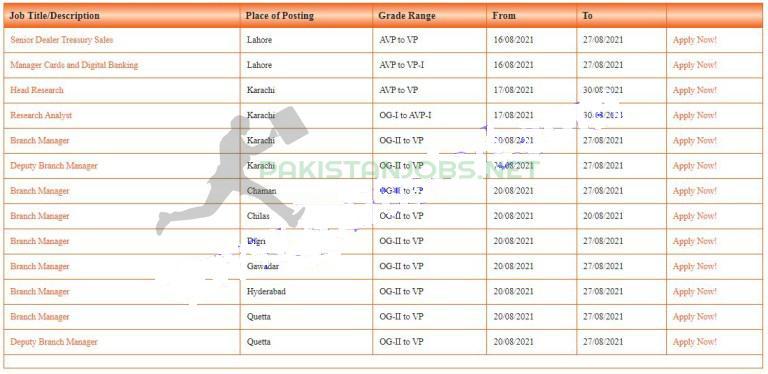 Bank of Punjab Jobs 2021 BOP Online Apply