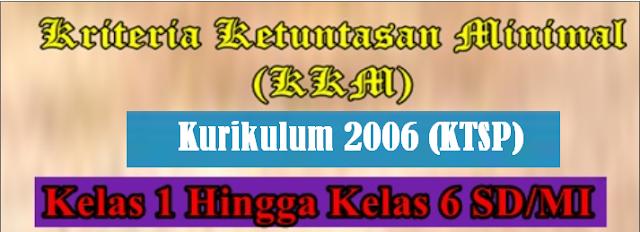 Inilah Aplikasi KKM Penjasorkes K-2006 Kelas 1,2,3,4,5,6 SD Terbaru