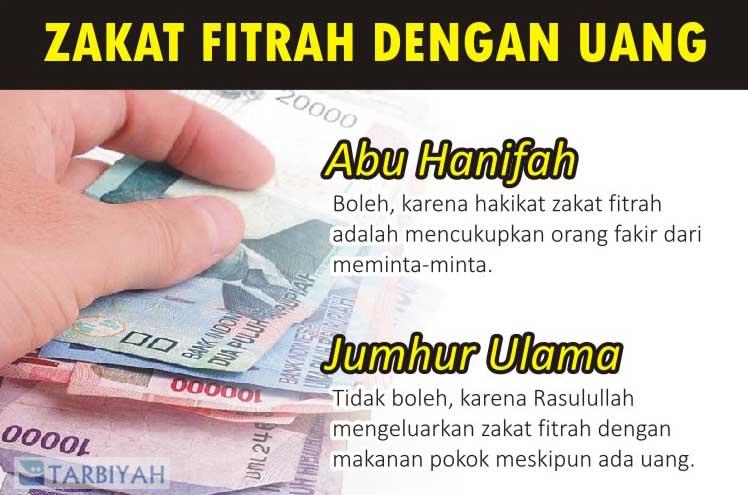 zakat fitrah dengan uang - infografis