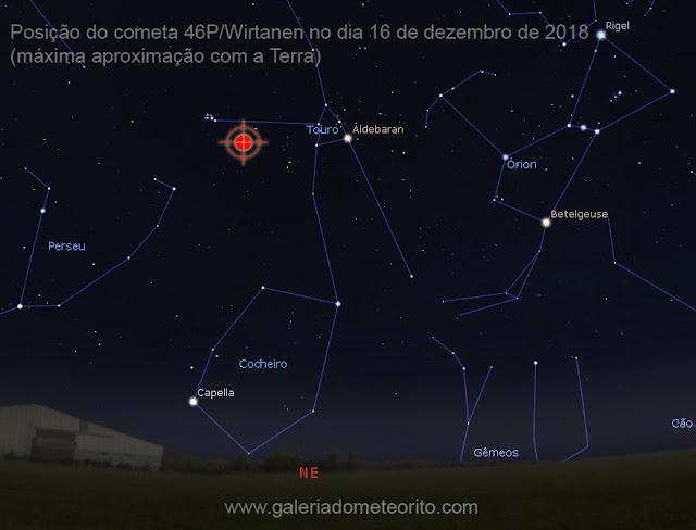 posição do cometa Wirtanen no céu em dezembro de 2018