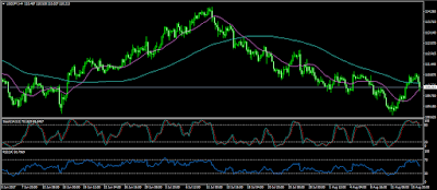 USD/JPY Close to the psychological threshold at 110.00