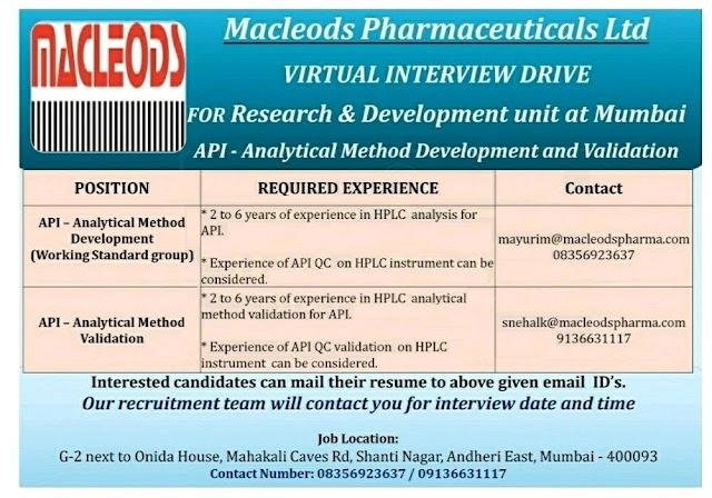 Macleods Pharma | Virtual interview for API-Analytical Method Development & Validations