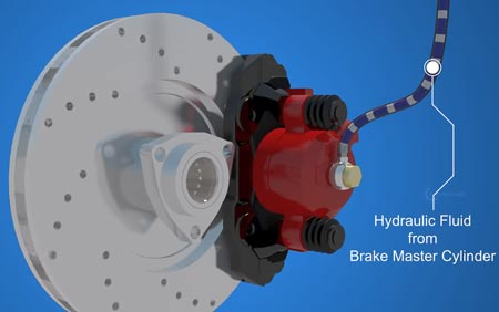 what is brake