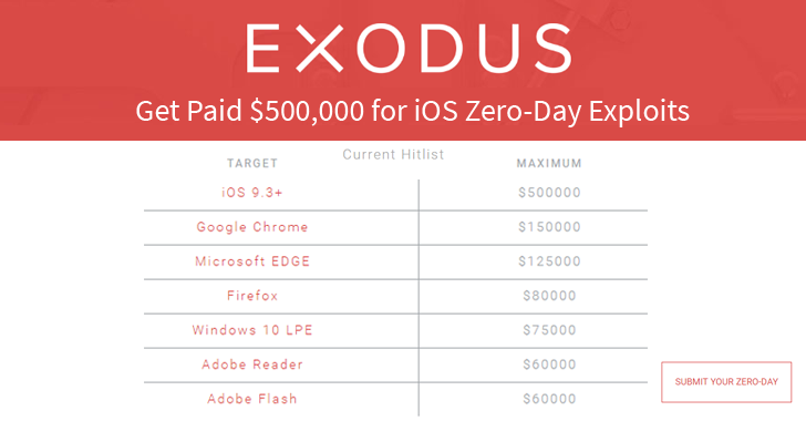 Blackhat Firm Offers $500,000 for Zero-day iOS Exploit; Double Than Apple's Highest Bounty