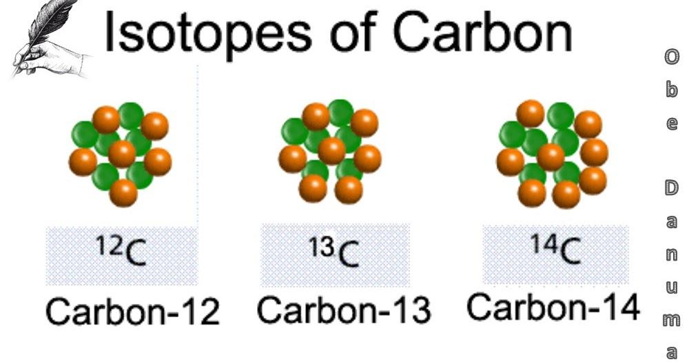 Rádioaktívny izotop najužitočnejší pre dátumové údaje fosílií je