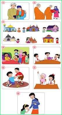 kunci jawaban tema 1 kelas 6 subtema 1 pembelajaran 2 halaman 25 dan 26