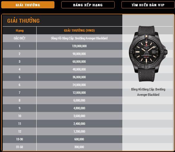 Giải đấu Baccarat 12BET - Nhận đồng hồ siêu sang (Breitling Avenger Blackbird) Giai%2Bthuong