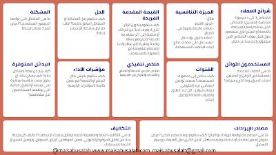مكونات مخطط نموذج العمل التجاري