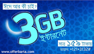 GP 3GB Internet At Only 159TK Special Offer - posted by www.offerbarta.com
