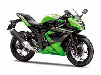 2016 Kawasaki Ninja 250 SL Hd Images